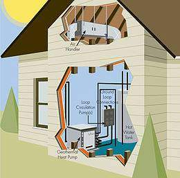 Comfortworks - we are an Oklahoma geothermal company that provides turn key heating and cooling systems - indoor split geothermal systems - geothermal installation types.