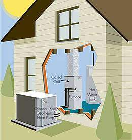 Comfortworks - we are an Oklahoma geothermal company that provides turn key heating and cooling systems - outdoor split geothermal system - geothermal installation types.