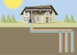 Comfortworks - geothermal ground loop design - vertical design.