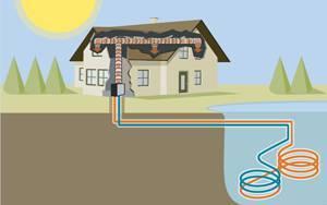 Comfortworks - goethermal ground loop design - pond design.