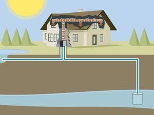Comfortworks - goethermal ground loop design - open-loop system design.