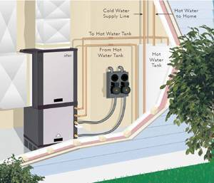 Comfortworks - we are an Oklahoma geothermal company that provides turn key heating and cooling systems - hot water generation system - geothermal installation types.